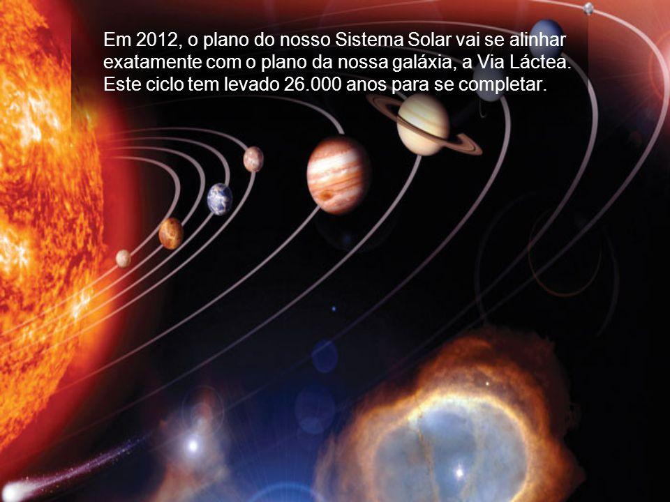 Em 2012, o plano do nosso Sistema Solar vai se alinhar exatamente com o plano da nossa galáxia, a Via Láctea.