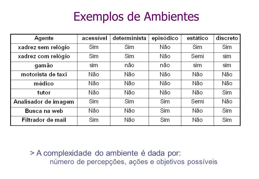 Exemplos de Ambientes > A complexidade do ambiente é dada por: