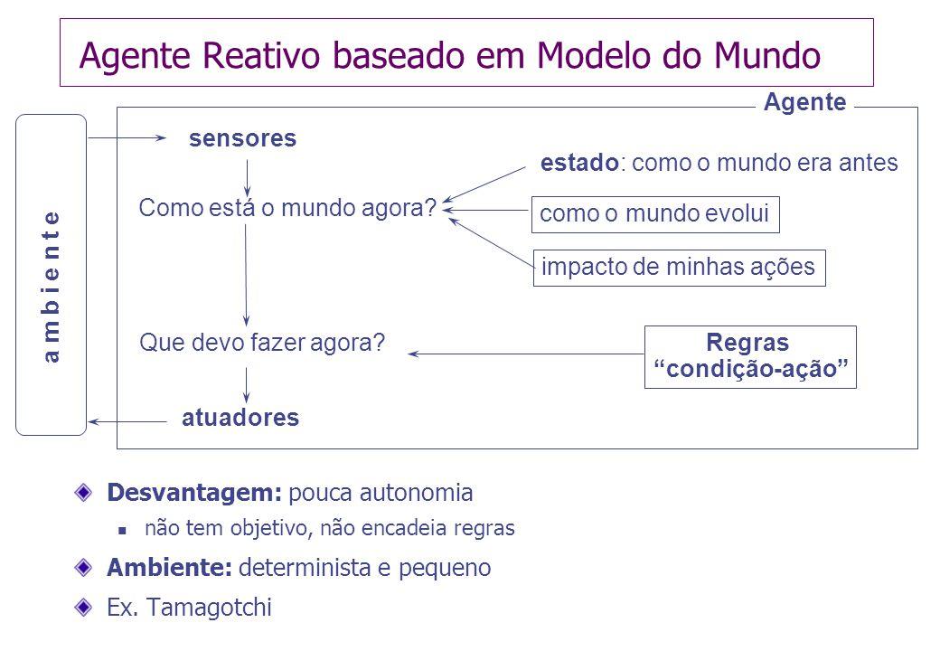 Agente Reativo baseado em Modelo do Mundo