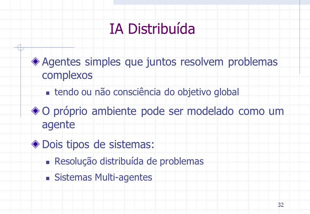 IA Distribuída Agentes simples que juntos resolvem problemas complexos