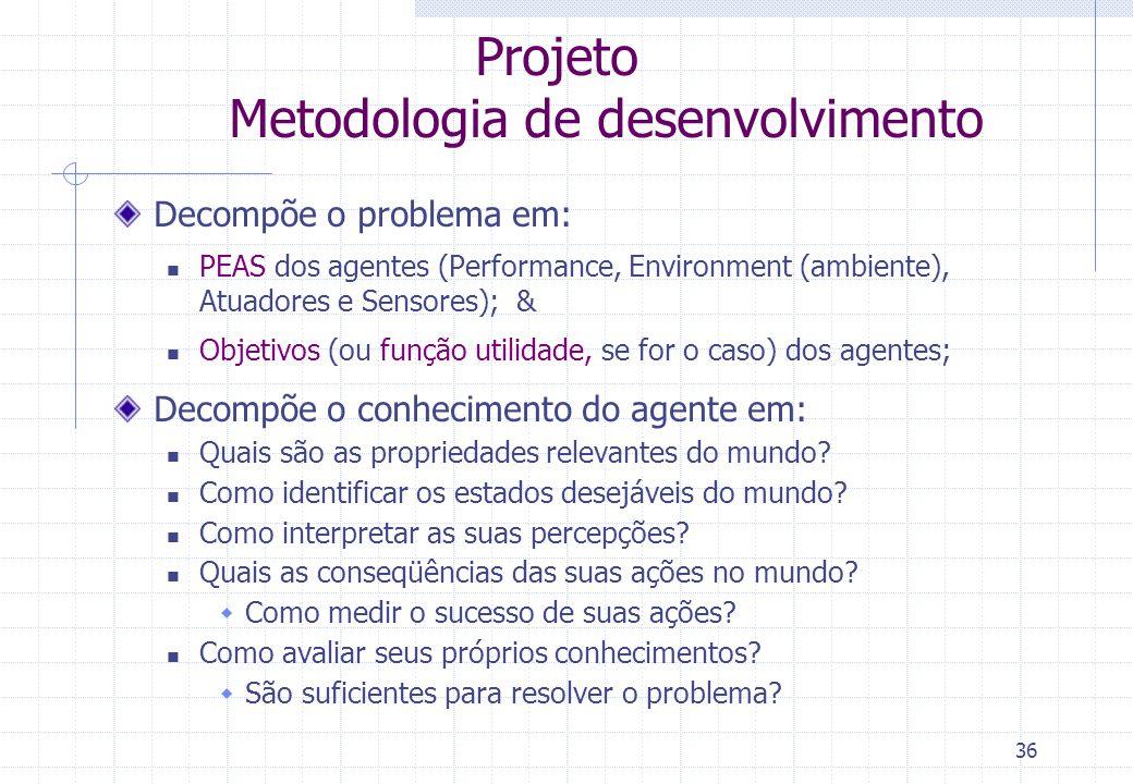 Projeto Metodologia de desenvolvimento