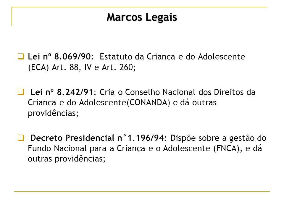 Marcos Legais Lei nº 8.069/90: Estatuto da Criança e do Adolescente (ECA) Art. 88, IV e Art. 260;