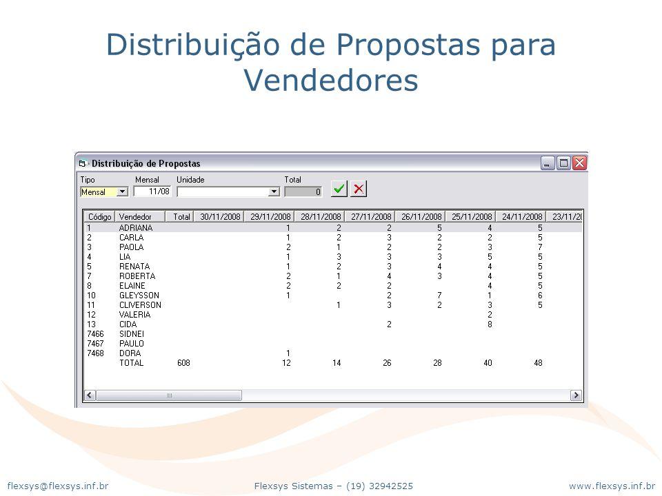 Distribuição de Propostas para Vendedores
