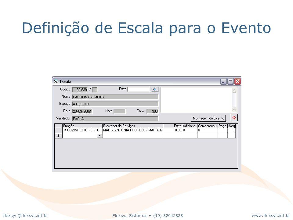 Definição de Escala para o Evento