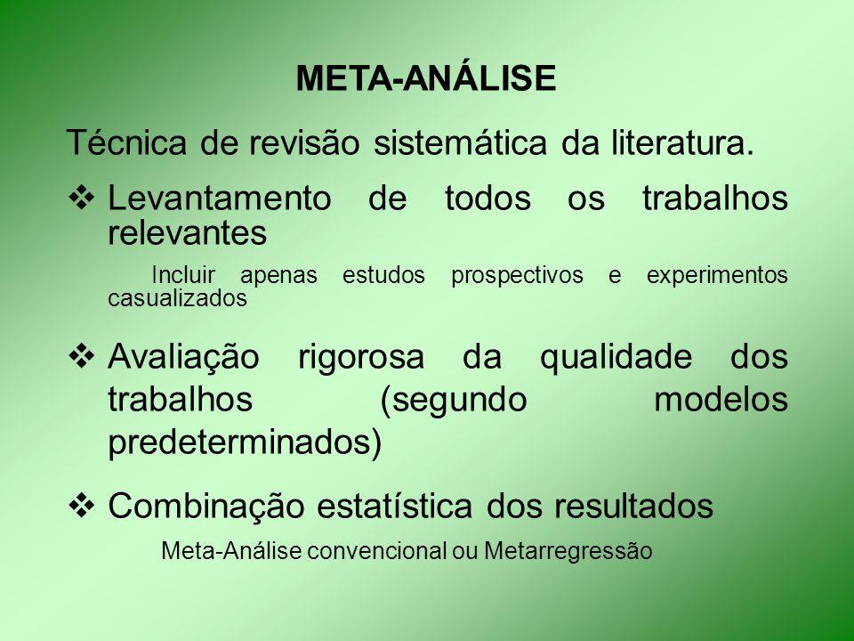 Técnica de revisão sistemática da literatura.