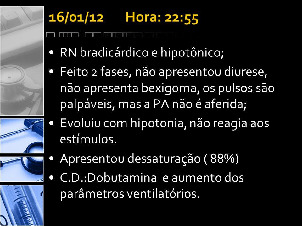 RN bradicárdico e hipotônico;