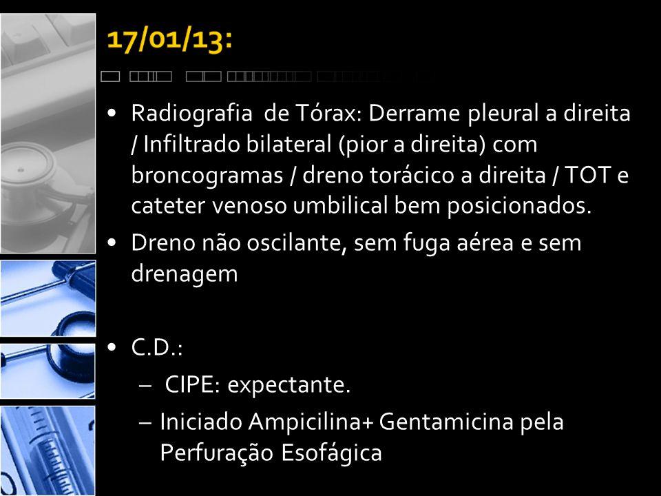 Radiografia de Tórax: Derrame pleural a direita / Infiltrado bilateral (pior a direita) com broncogramas / dreno torácico a direita / TOT e cateter venoso umbilical bem posicionados.