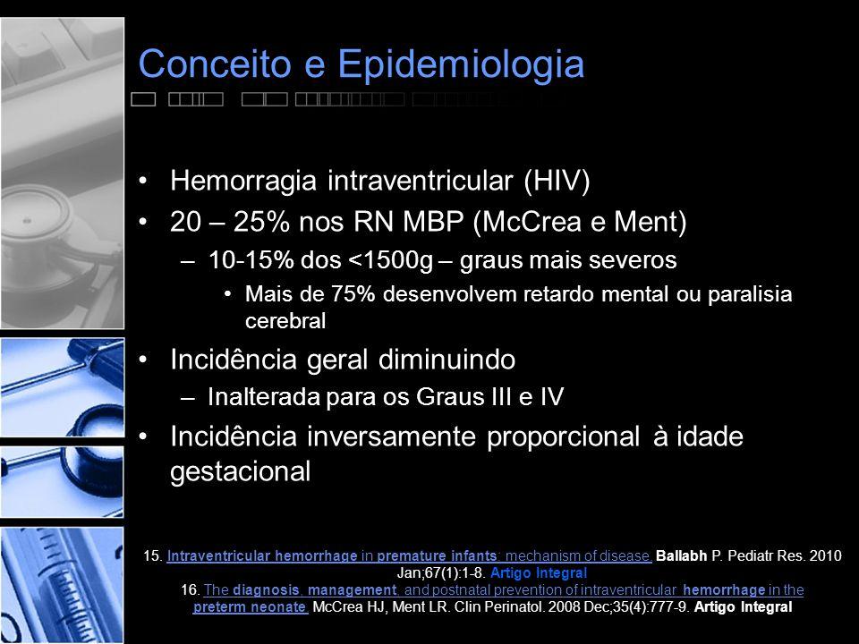 Conceito e Epidemiologia