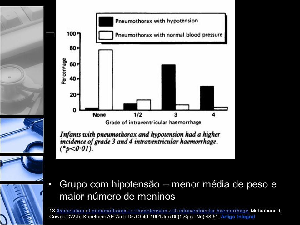 Grupo com hipotensão – menor média de peso e maior número de meninos