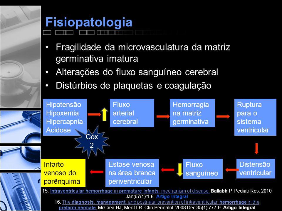 Fisiopatologia Fragilidade da microvasculatura da matriz germinativa imatura. Alterações do fluxo sanguíneo cerebral.