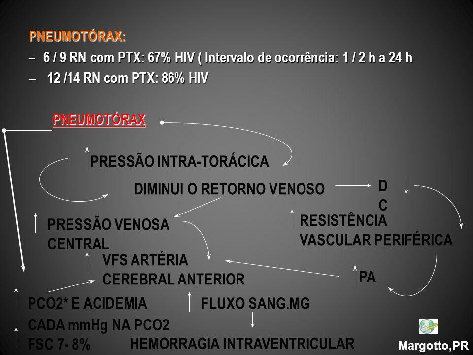 PRESSÃO INTRA-TORÁCICA