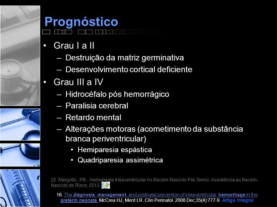 Prognóstico Grau I a II Grau III a IV Destruição da matriz germinativa