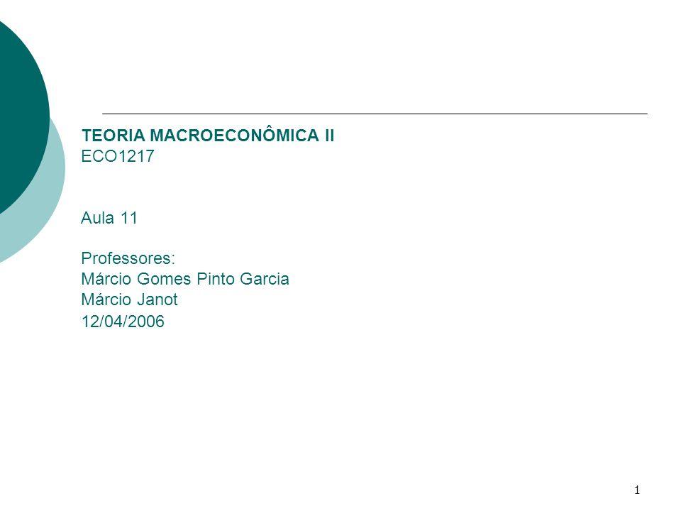 TEORIA MACROECONÔMICA II ECO1217 Aula 11 Professores: Márcio Gomes Pinto Garcia Márcio Janot 12/04/2006