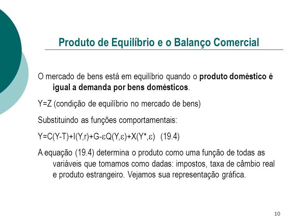 Produto de Equilíbrio e o Balanço Comercial