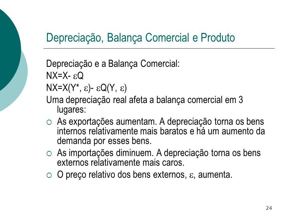 Depreciação, Balança Comercial e Produto