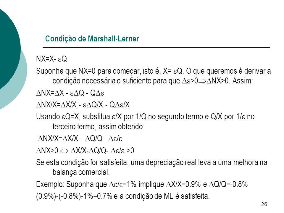 Condição de Marshall-Lerner
