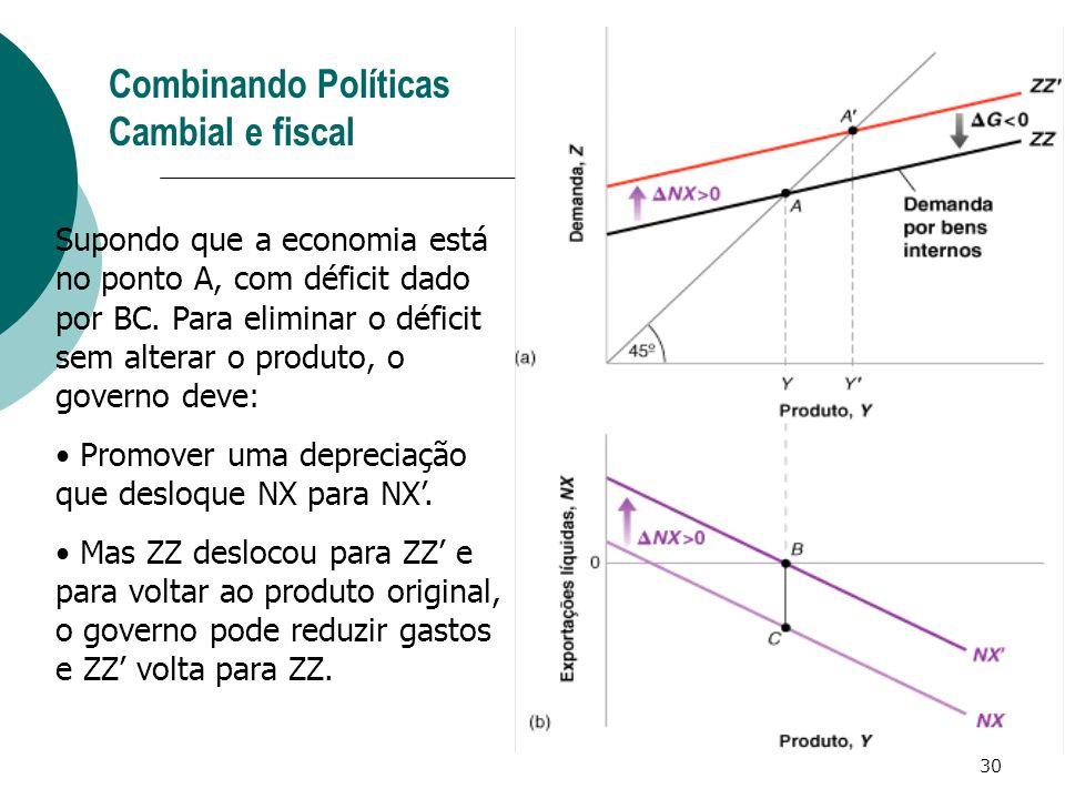 Combinando Políticas Cambial e fiscal