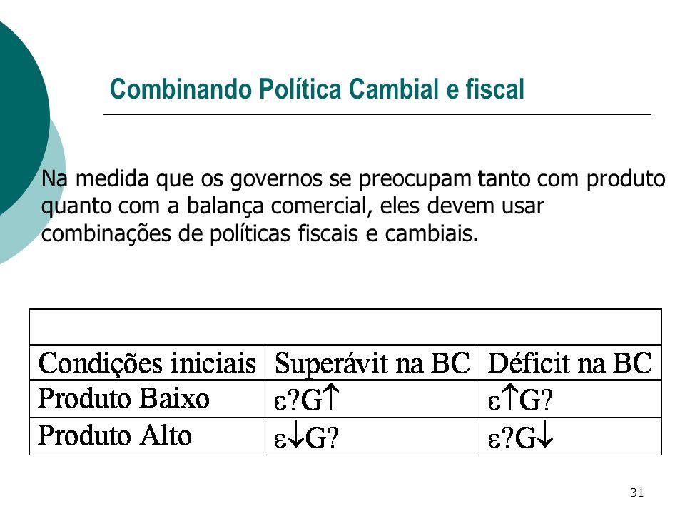 Combinando Política Cambial e fiscal
