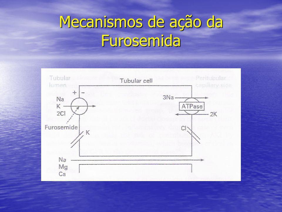 Mecanismos de ação da Furosemida