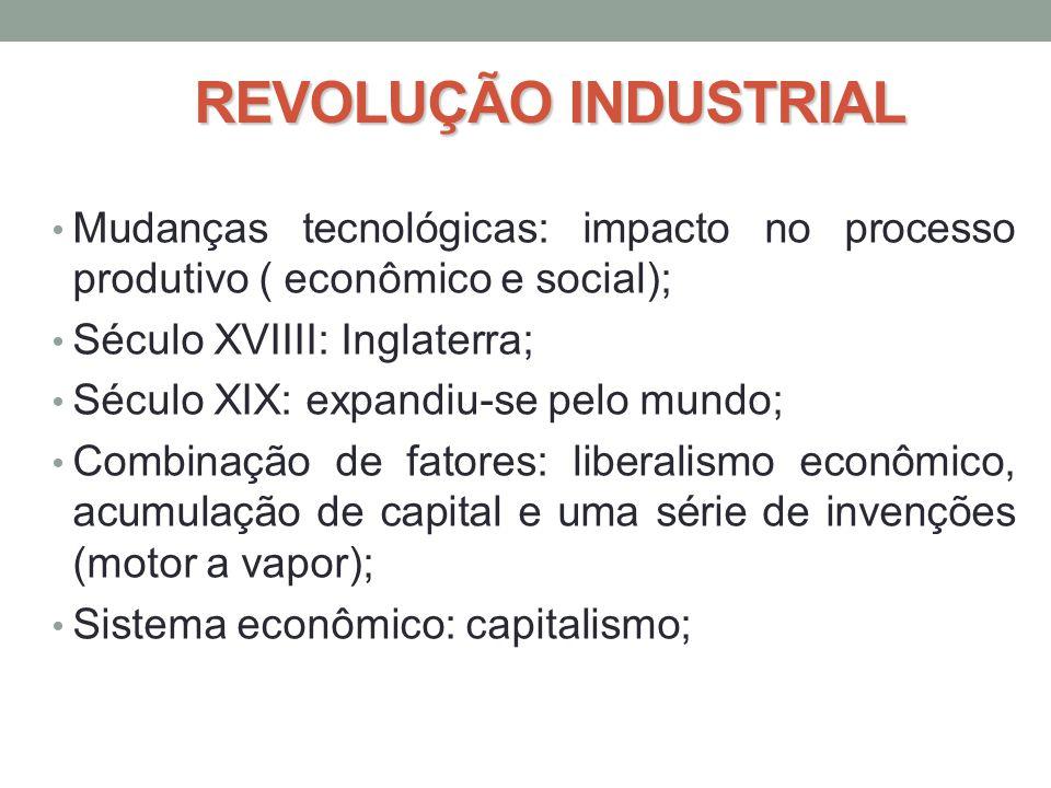 REVOLUÇÃO INDUSTRIAL Mudanças tecnológicas: impacto no processo produtivo ( econômico e social); Século XVIIII: Inglaterra;