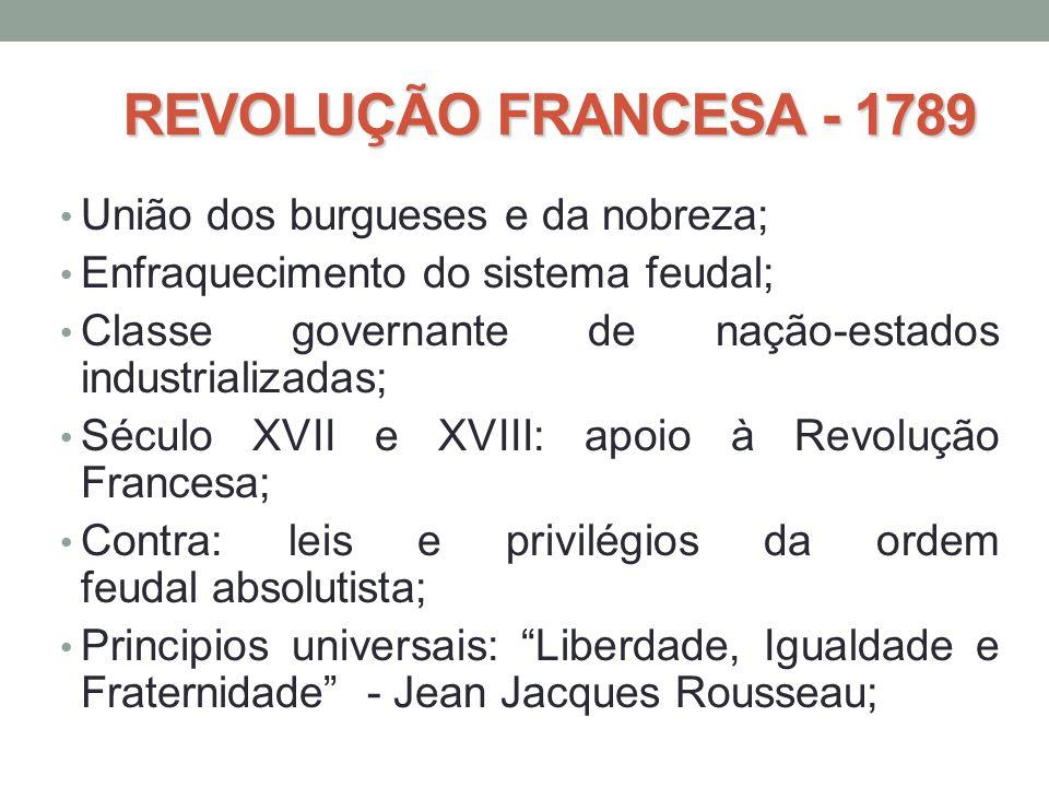 REVOLUÇÃO FRANCESA - 1789 União dos burgueses e da nobreza;