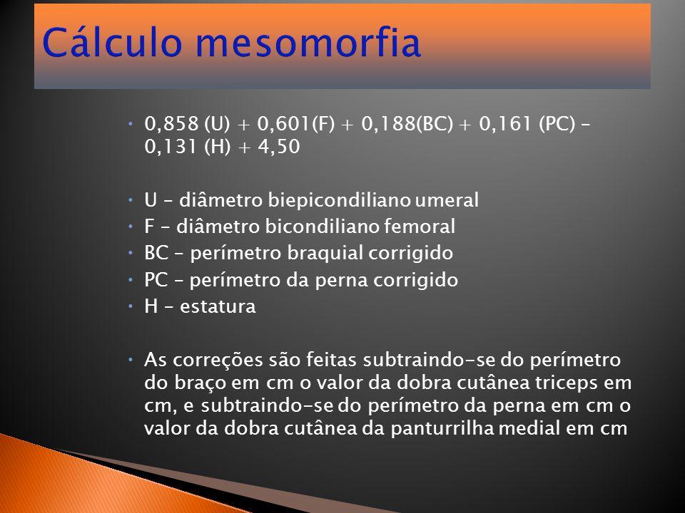 Cálculo mesomorfia 0,858 (U) + 0,601(F) + 0,188(BC) + 0,161 (PC) – 0,131 (H) + 4,50. U – diâmetro biepicondiliano umeral.