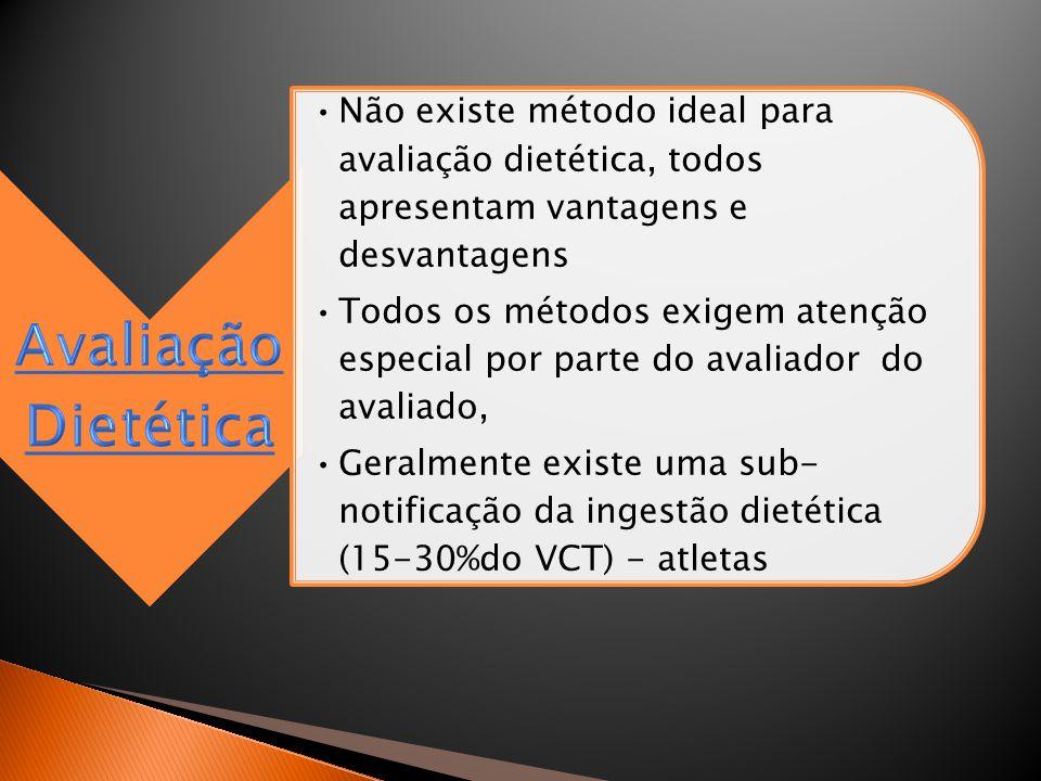 Avaliação Dietética Não existe método ideal para avaliação dietética, todos apresentam vantagens e desvantagens.