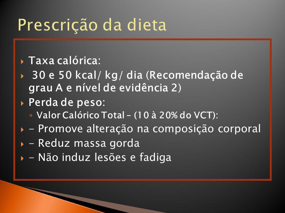Prescrição da dieta Taxa calórica: