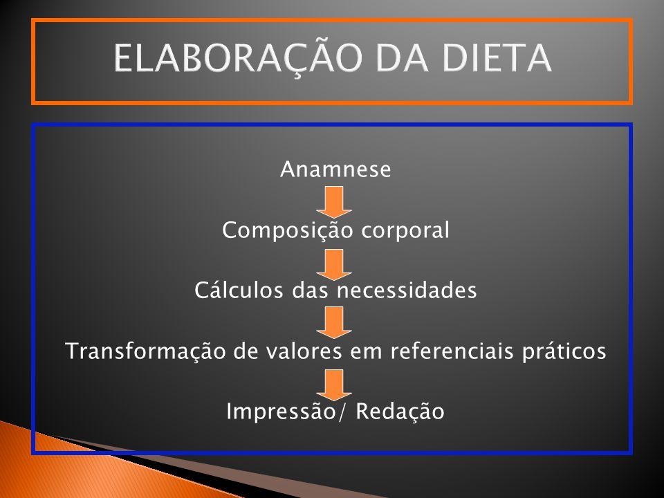ELABORAÇÃO DA DIETA Anamnese Composição corporal