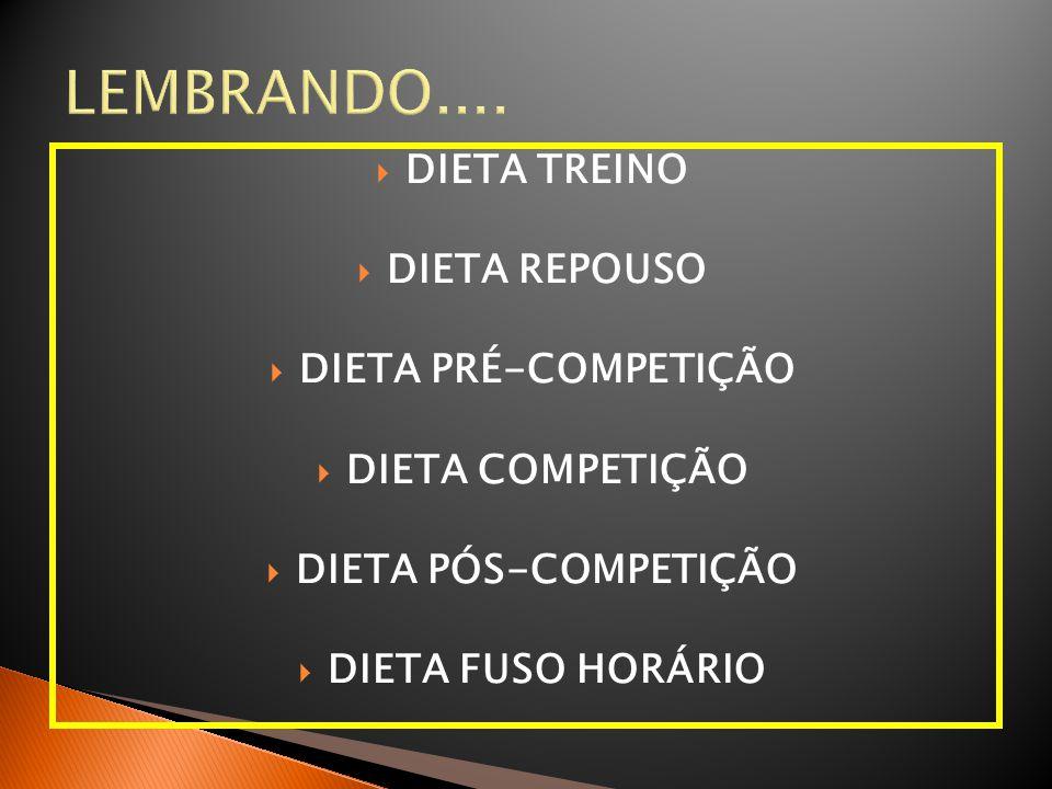 LEMBRANDO.... DIETA TREINO DIETA REPOUSO DIETA PRÉ-COMPETIÇÃO
