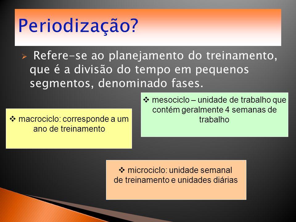 Periodização Refere-se ao planejamento do treinamento, que é a divisão do tempo em pequenos segmentos, denominado fases.