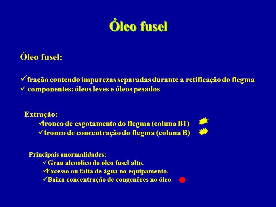 Óleo fusel Óleo fusel: fração contendo impurezas separadas durante a retificação do flegma. componentes: óleos leves e óleos pesados.