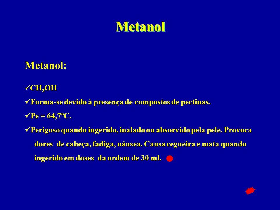 Metanol Metanol: Forma-se devido à presença de compostos de pectinas.
