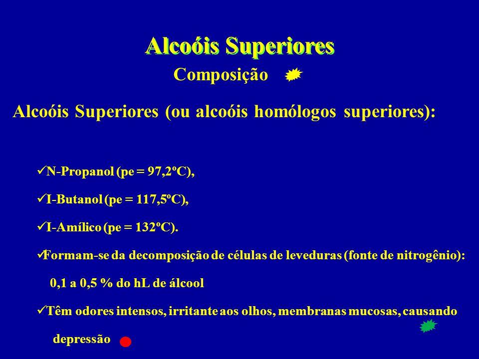 Alcoóis Superiores Composição