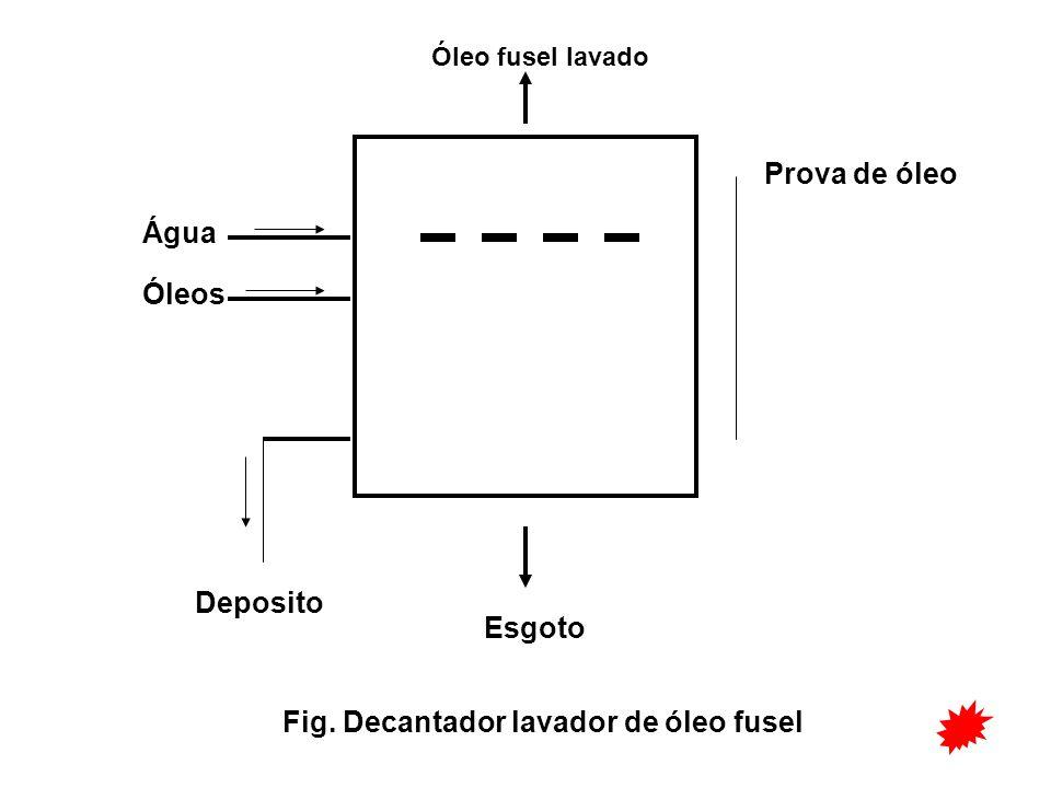 Fig. Decantador lavador de óleo fusel