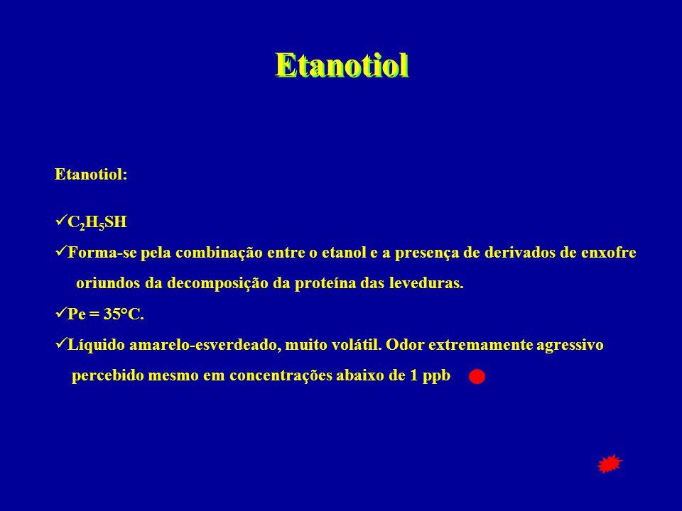 Etanotiol Etanotiol: C2H5SH