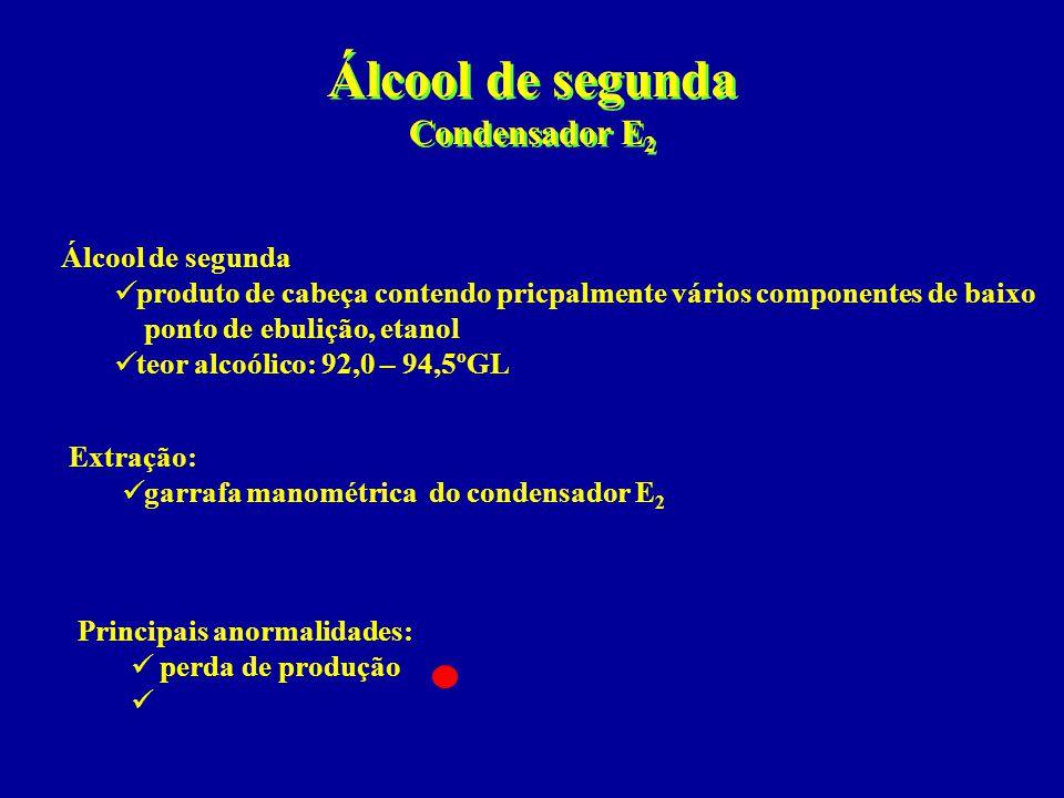 Álcool de segunda Condensador E2