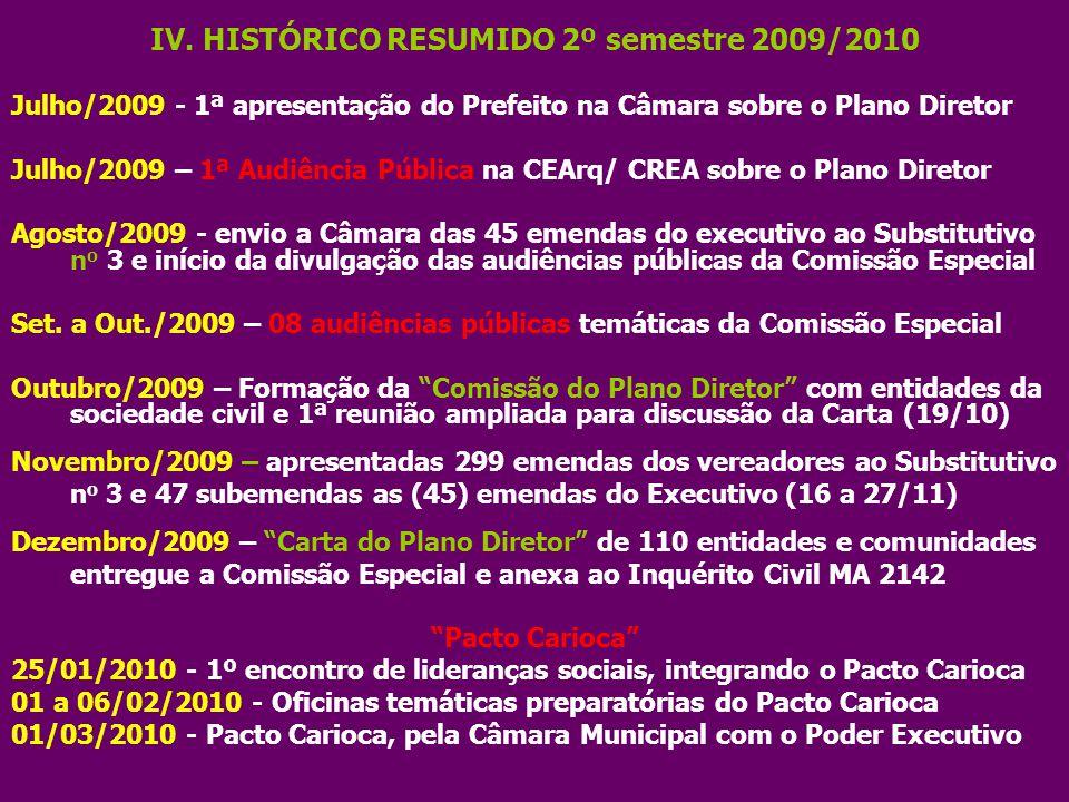 IV. HISTÓRICO RESUMIDO 2º semestre 2009/2010