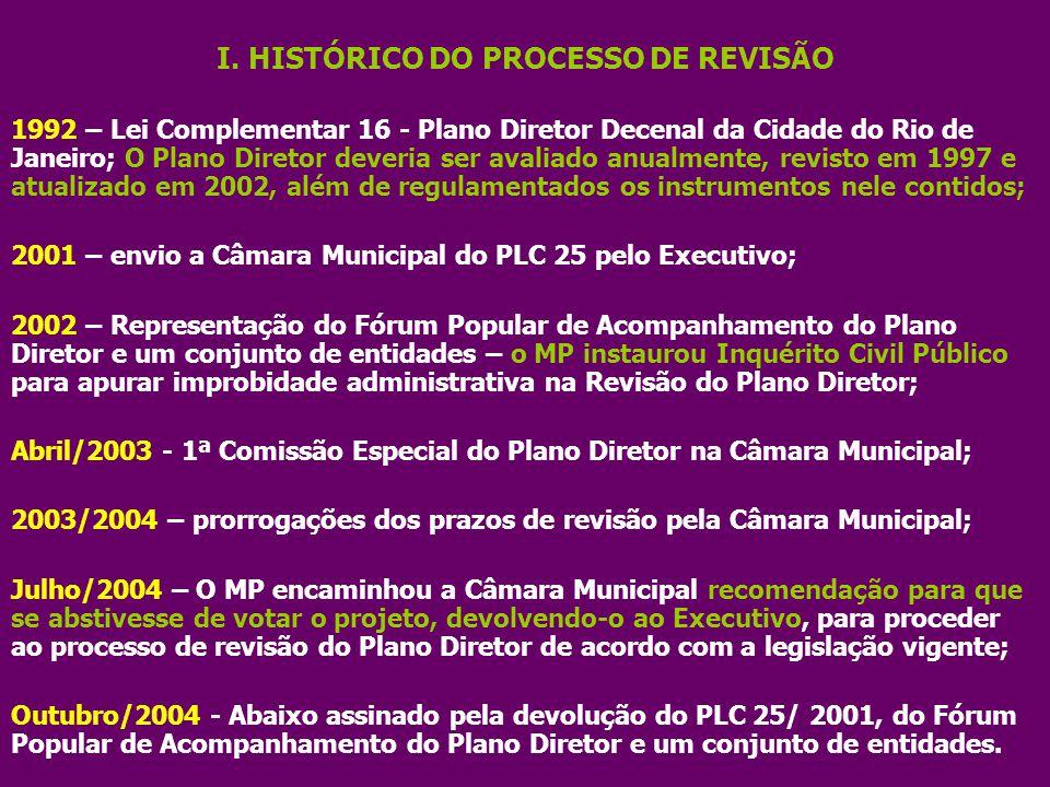 I. HISTÓRICO DO PROCESSO DE REVISÃO