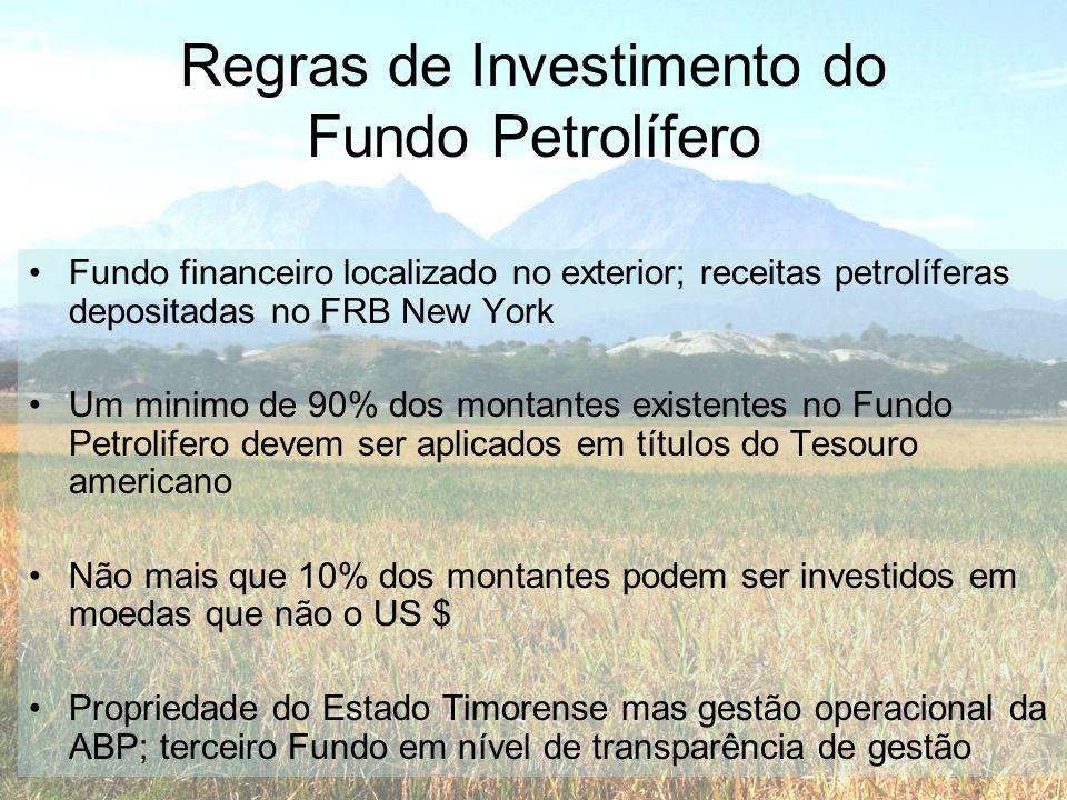 Regras de Investimento do Fundo Petrolífero