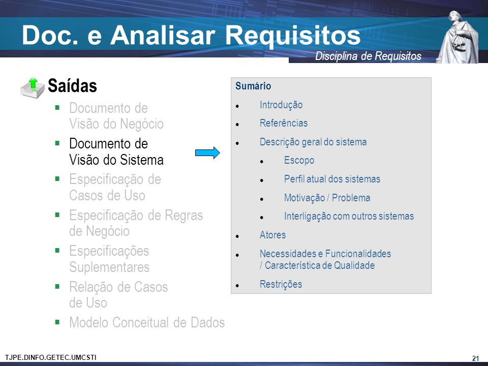 Doc. e Analisar Requisitos