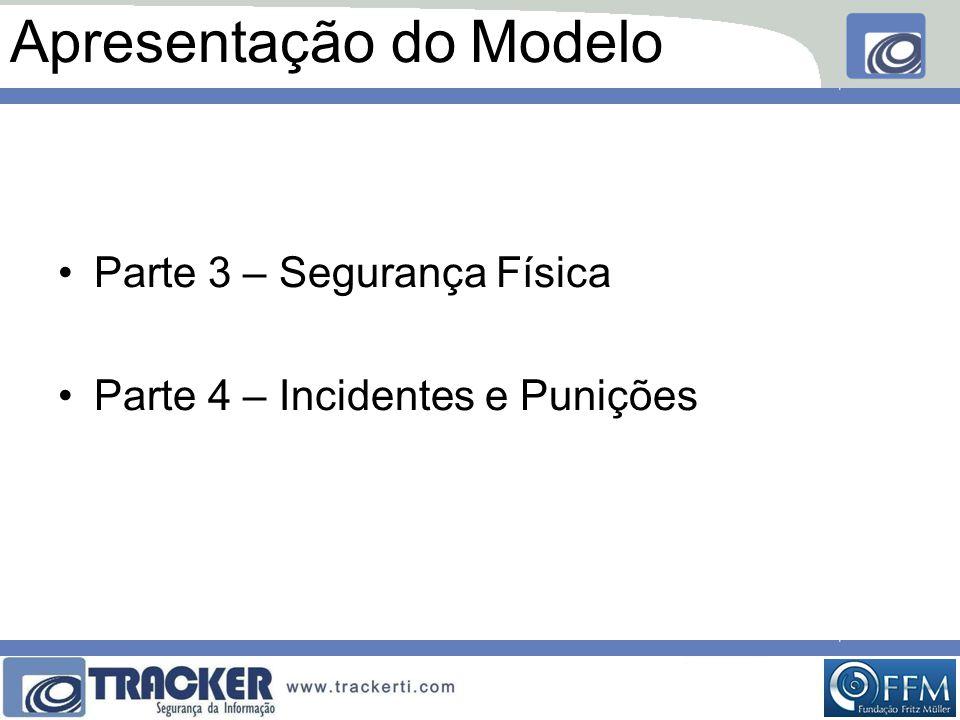 Apresentação do Modelo