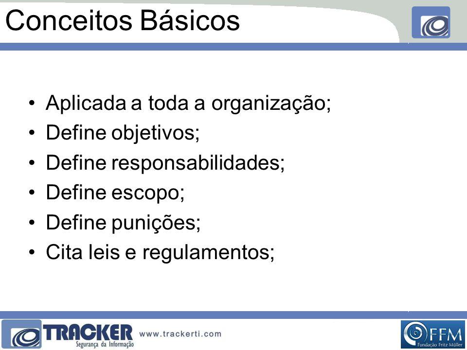 Conceitos Básicos Aplicada a toda a organização; Define objetivos;