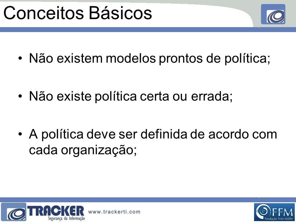 Conceitos Básicos Não existem modelos prontos de política;