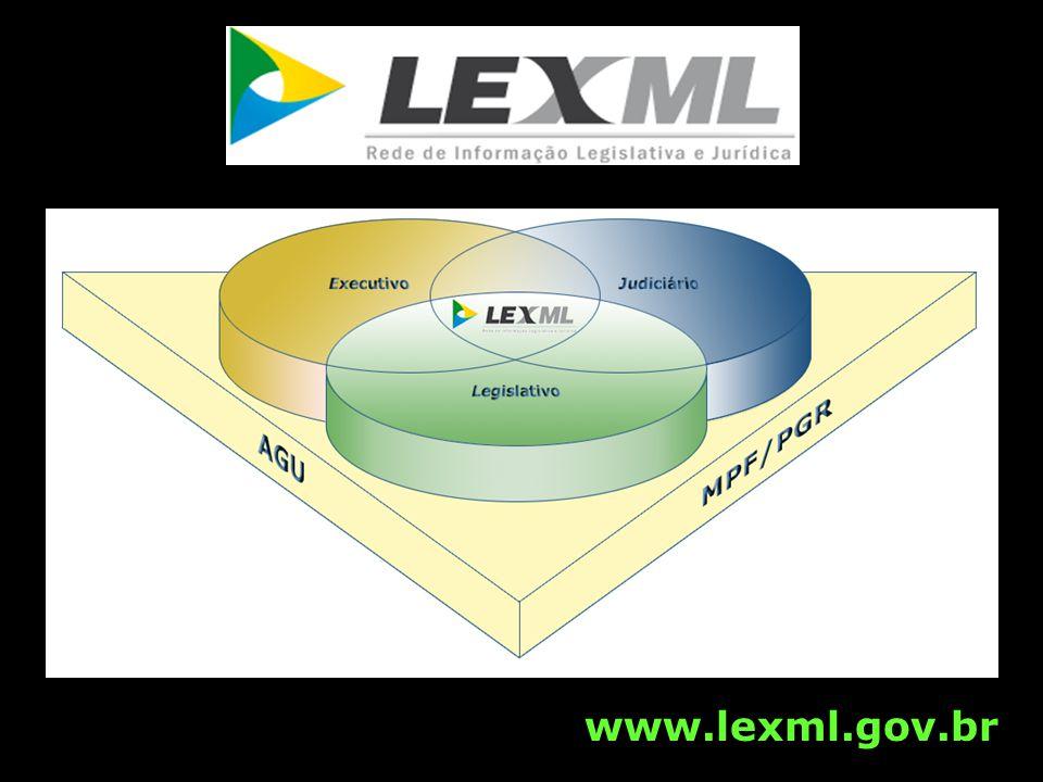 www.lexml.gov.br
