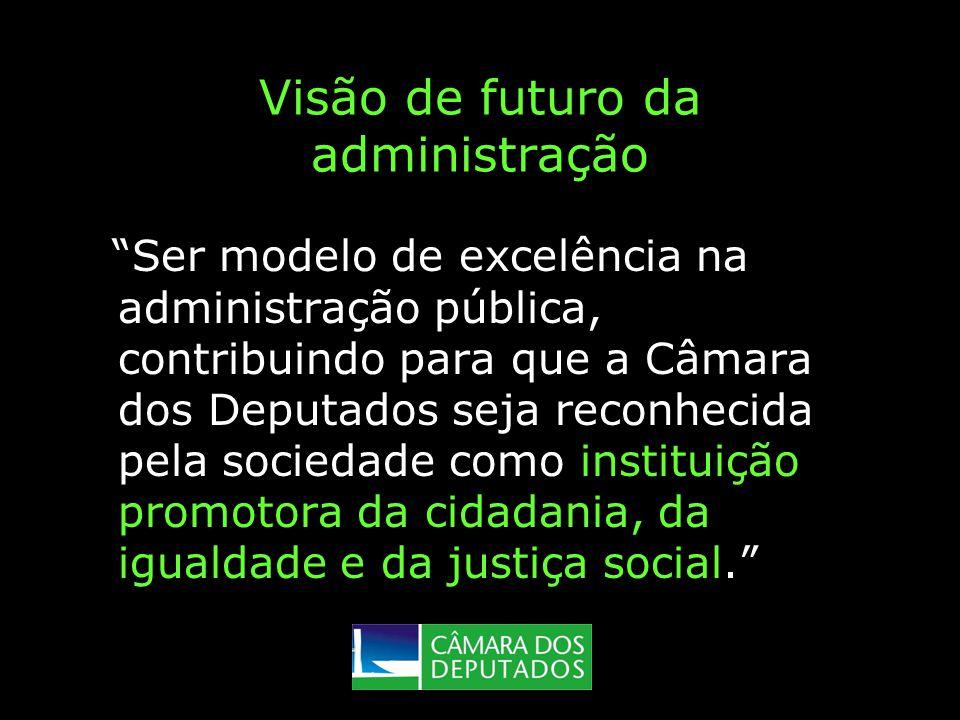 Visão de futuro da administração