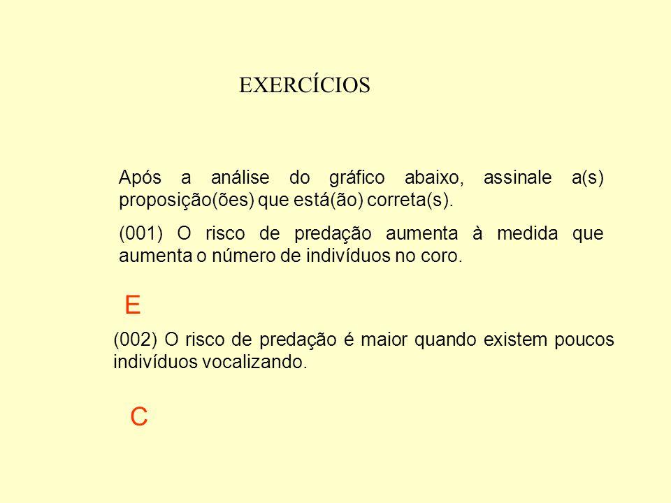 EXERCÍCIOS Após a análise do gráfico abaixo, assinale a(s) proposição(ões) que está(ão) correta(s).
