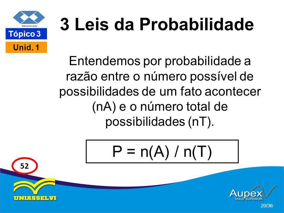 3 Leis da Probabilidade P = n(A) / n(T)