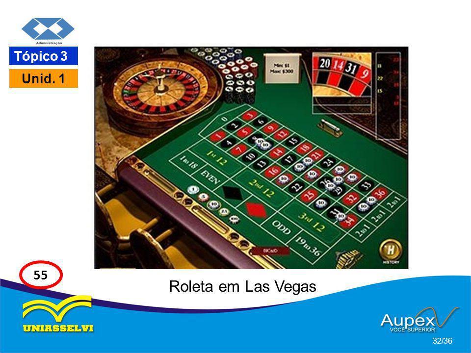Tópico 3 Unid. 1 55 Roleta em Las Vegas 32/36
