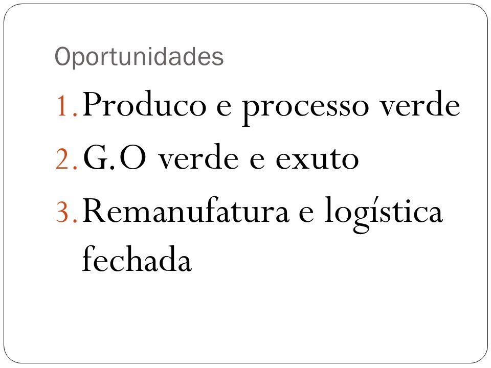 Produco e processo verde G.O verde e exuto